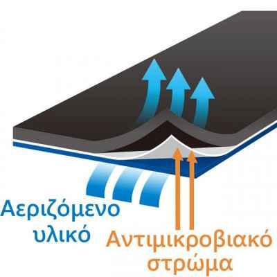 Αθλητιατρική επιστραγαλίδα Zamst A1 με κορυφαίο σχεδιασμό