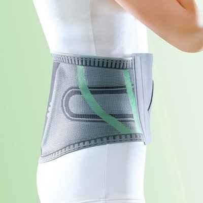 Ενσωματωμένοι ιμάντες ειδικής πλέξης για ενεργοποίηση των πλαγίων κοιλιακών μυών
